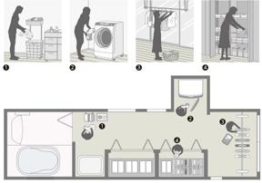 移動の少ない洗濯動線